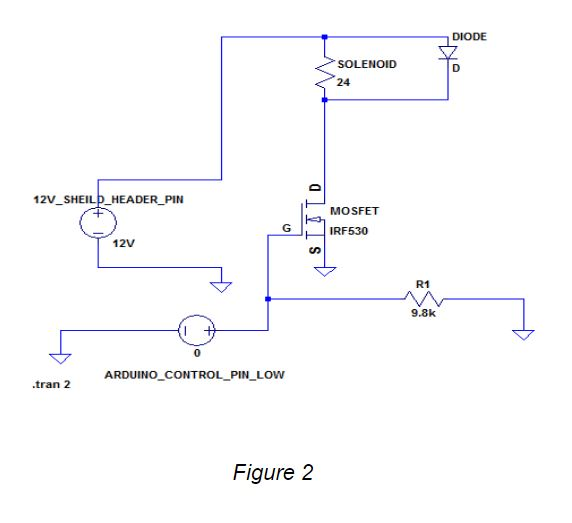 Pick and Place – Solenoid Valve Design and Control – Arxterra