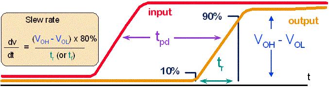 11: ATmega328P External Interrupts – Arxterra