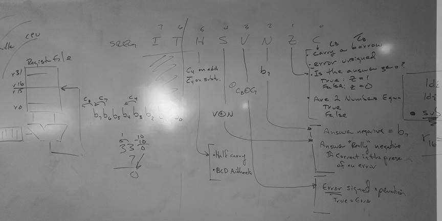 Advanced Arduino Assembly – Arxterra