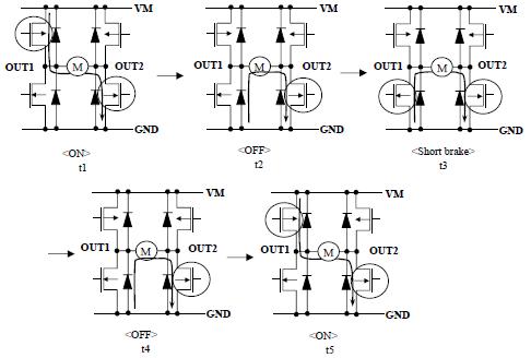 Lecture 7 Pulse Width Modulation – Arxterra