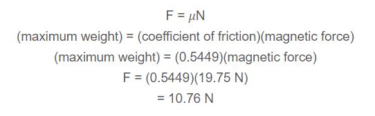 Plugging into the Frictional Force Equation