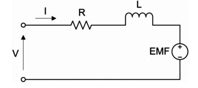 A circuit that models the behavior of a motor